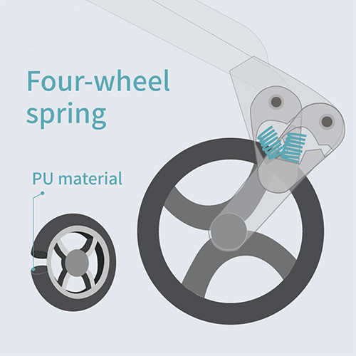 Four-wheel spring
